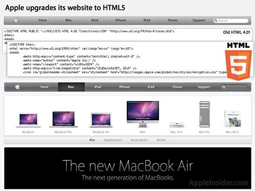Сайт компании Apple